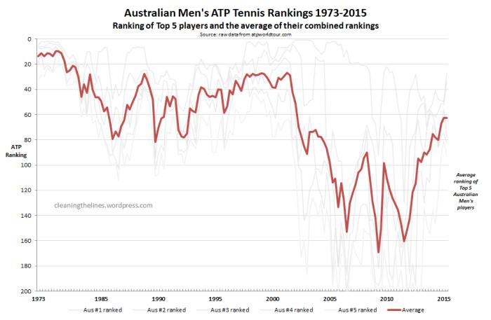 39 Aus graph
